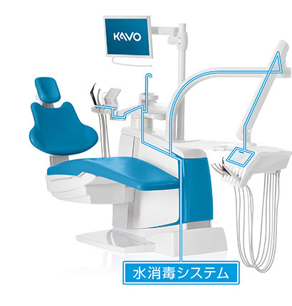 KaVo社製ユニット水消毒システム